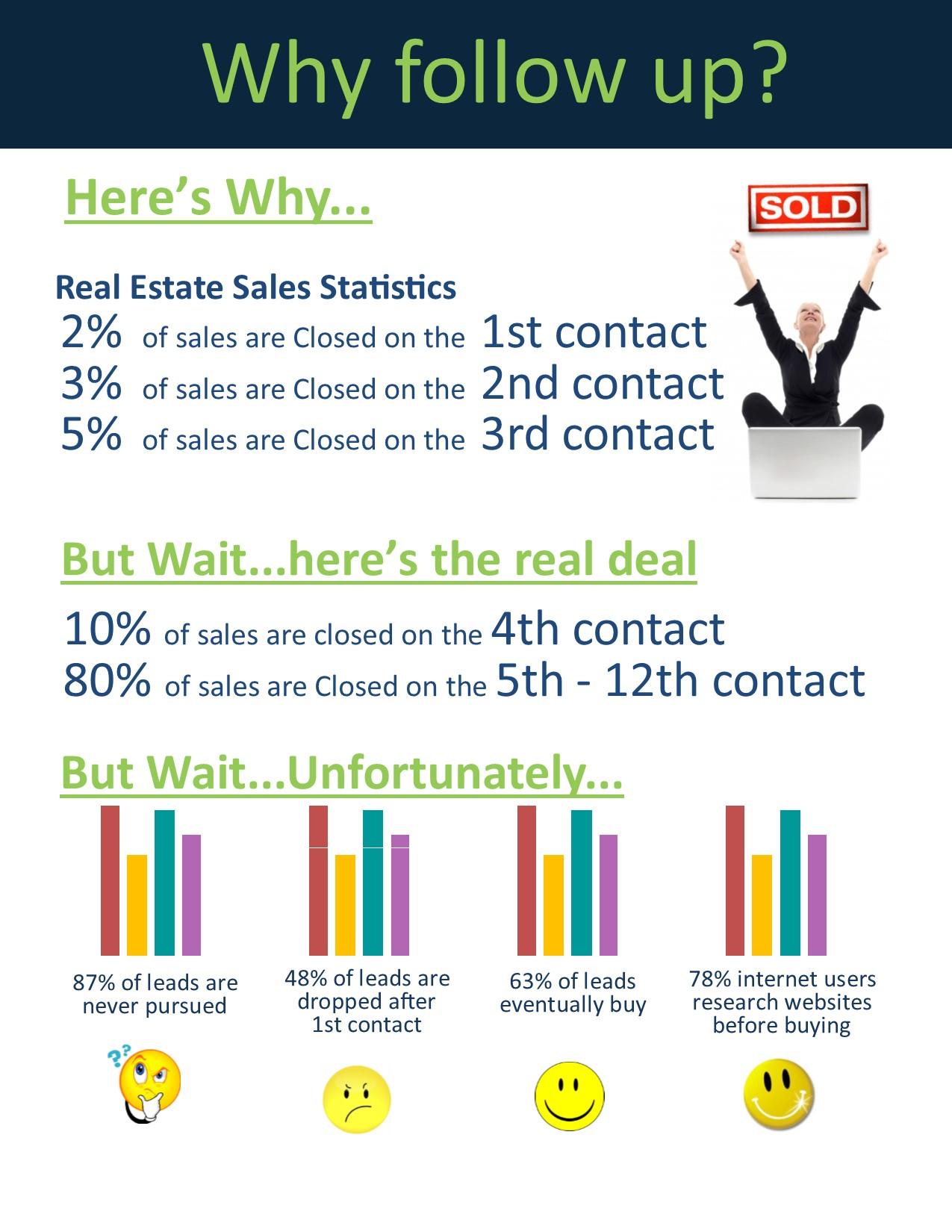 Why Make Calls - Stats